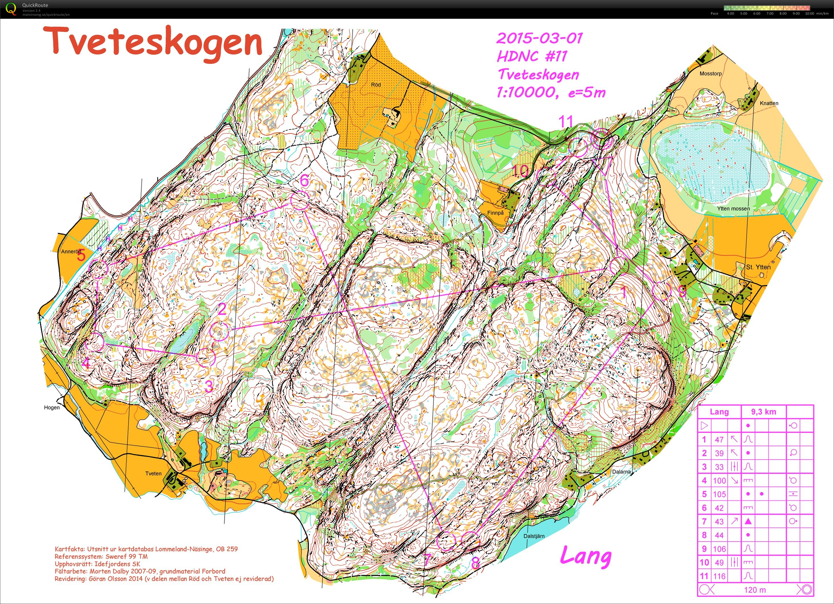 WOC training Tveteskogen (22/08/2016)