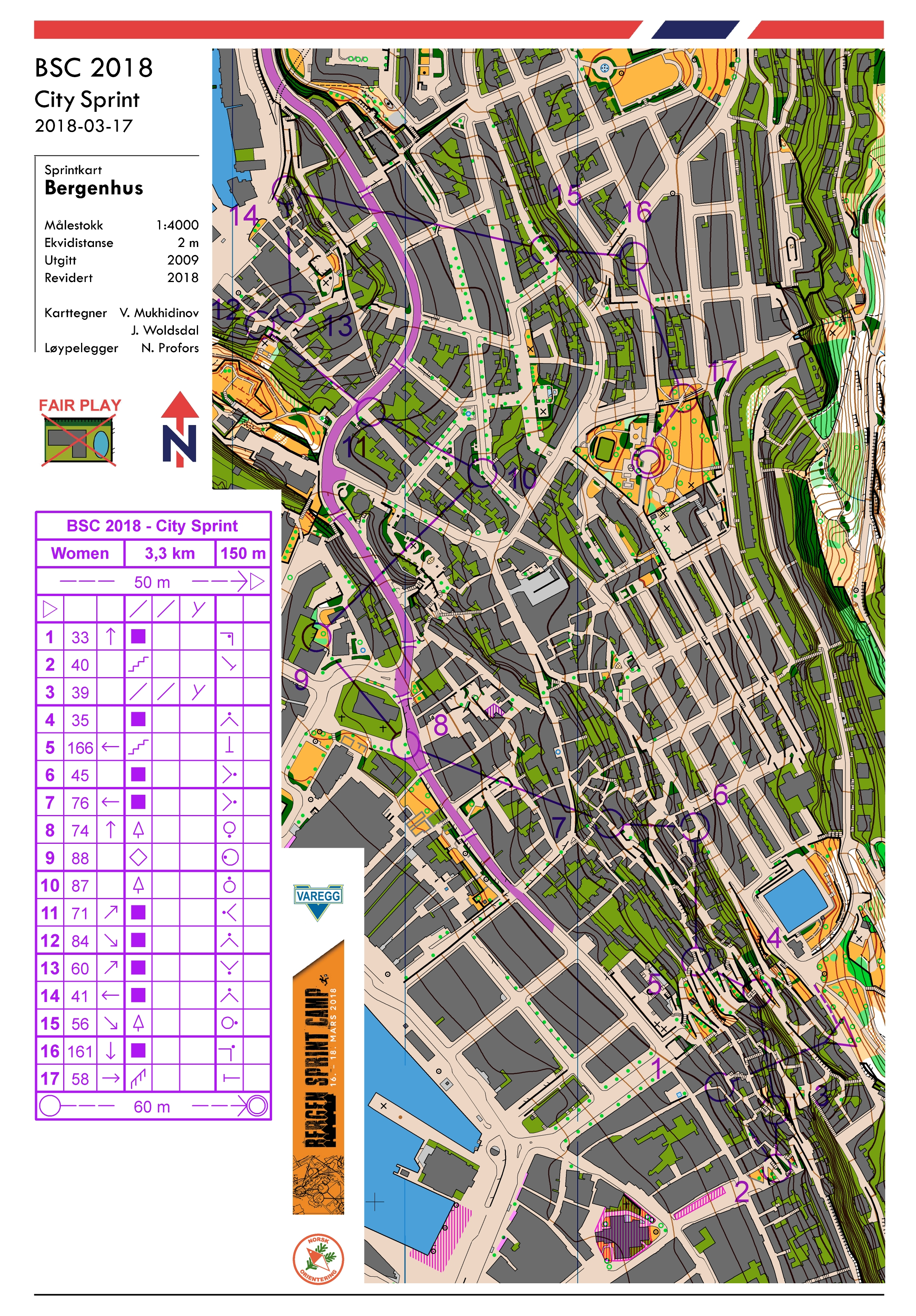 BSC 2018 - City Sprint, Women (17/03/2018)